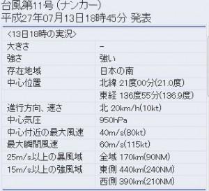台風11号(気象庁2015/7/13)2