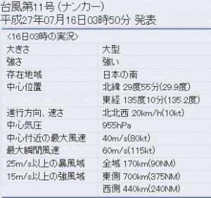 気象庁の台風11号の進路予測2