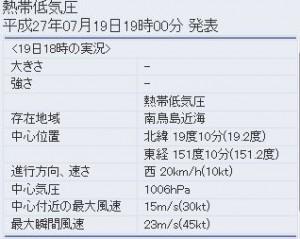 気象庁の台風12号の進路予想2