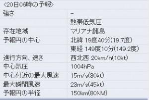 気象庁の台風12号の進路予想3
