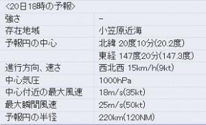 気象庁の台風12号の進路予想4