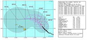 米軍のハリケーンJIMENAの進路予想